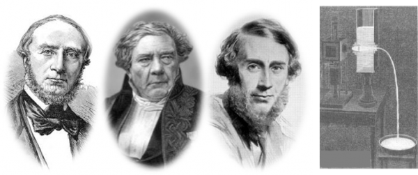 On the left: Colladon, Babinet and Tyndall. On the right, the drawing of the experiment they presented.
