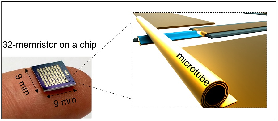 Photograph of a microchip fabricated using photolithography, and illustration of the electrical contact on the SURMOF performed by the strained metallic nanomembrane after the rolled-up process. The chip has 81 mm2 and contains 32 memristors.