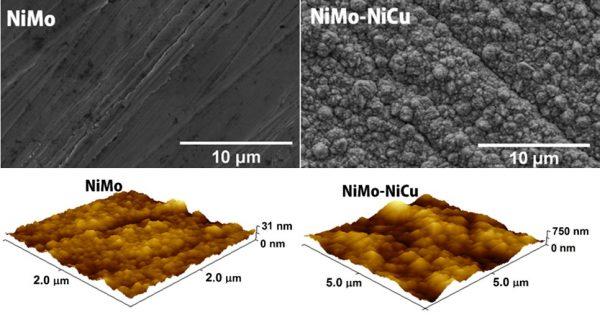 Comparison of the roughness of NiMo (known electrocatalyst) and NiMo-NiCu (the catalyst developed by the UFSCar team). Above, scanning electron microscopy images. Below, AFM images.