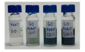 Water-based solutions used to prepare films with different concentrations of PEDOT.